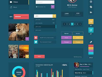 Web UI Kit ui ux colors flat almost ui kit bluroon bill s kenney ramil derogongun behance graph player