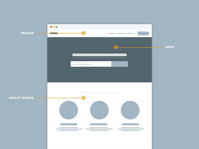 Early Wireframe ui ux wireframes draft team header lines search footer label colours mock-up