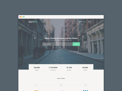 Homepage ui ux wireframes how it works stats wallpaper testimonials search unsplash social real estate why choose us