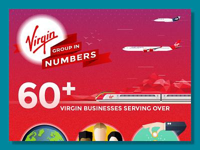 Virgin Group In Numbers design infographic illustration virgin