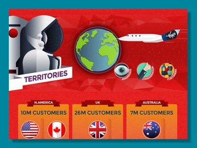 Virgin Group In Numbers design infographic illustration virgin