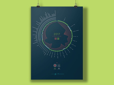 Data Design Year Review 2017 annual report data vis data visualisation design infographic