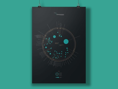 Theinterpreters Yearreview Dribbble2 annual report data vis data visualisation design infographic