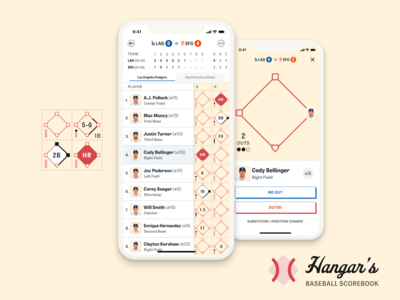 Hangars Baseball Scorebook