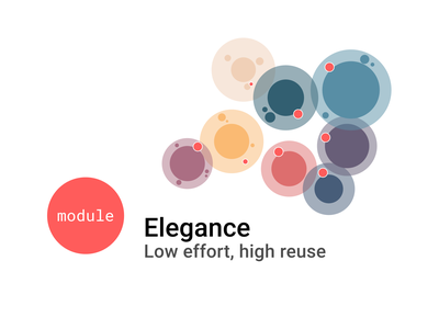 Elegance illustration kiss codepen good code software maintenance object oriented programming code