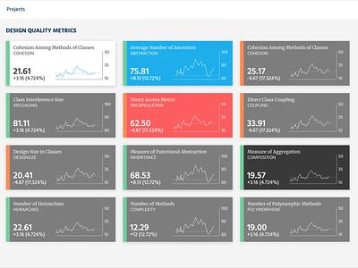 Color keyed Small Multiples stocks line graph graphs data dataviz