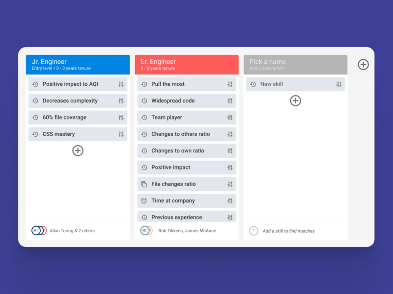 Career Ladders coaching material design list ladders product design