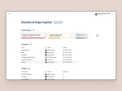 Homescreen for a software development webapp designfordevelopment performance lightweight minimal webapp uiux material design ui