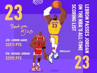 LEBRON PASSES JORDAN ON THE NBA'S ALL-TIME SCORING LIST