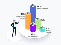 Free Illustration -  Business Profit Isometric
