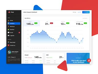 Dashboard UI Concept dasboard web design concept