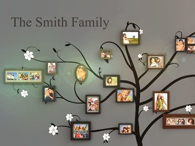 Family Tree Wall Gallery videohive template after effects gallery images family tree ancestry placeholder animation art video