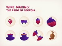 Wine Making: Pride Of Georgia (Icons)