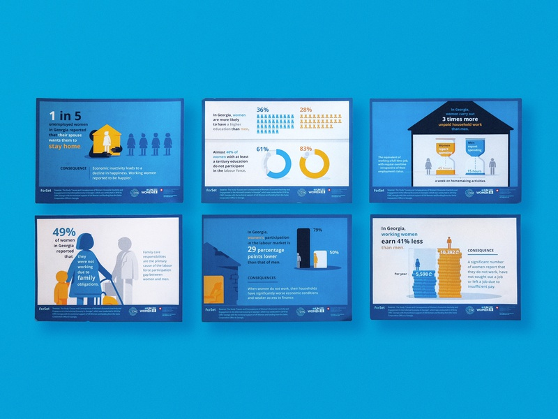 Factographs about Women's Economic Inactivity in Georgia georgian home blue icons icon barchart piechart charts typography data card woman girl visualization design forset iluustration illustrator cards georgia