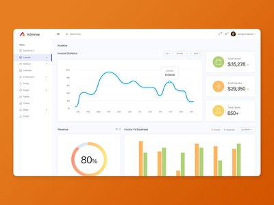 Invoice Admin Dashboard UI Kit