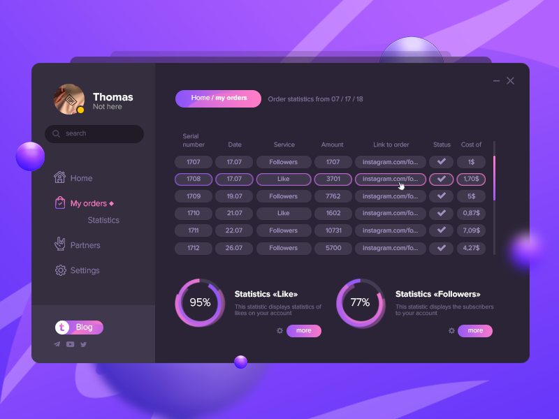 Personal Area Ui Ux By Forch On Dribbble