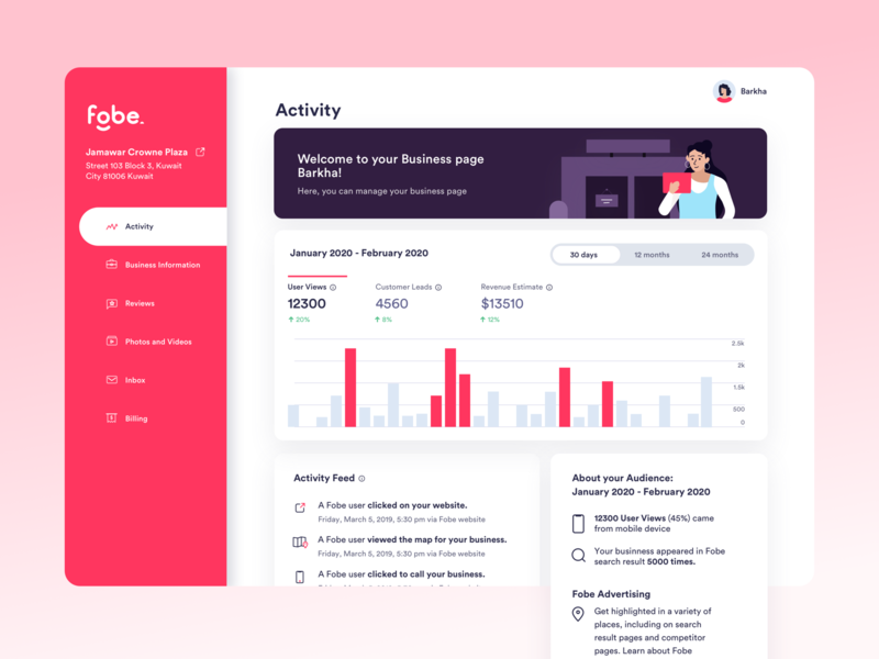 Fobe Dashboard – Food Platform enterprise b2b crm saas analytics minimal interface icons illustration ux app webdesign ui product food inspiration activity dashboad