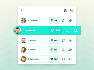 Daily UI 019 - Leaderboard sketch ux ui app leaderboard 019 dailyui