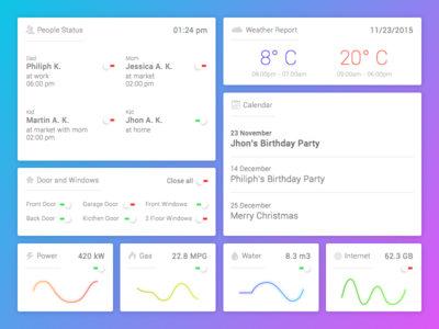 Daily UI 021 - Home Monitoring