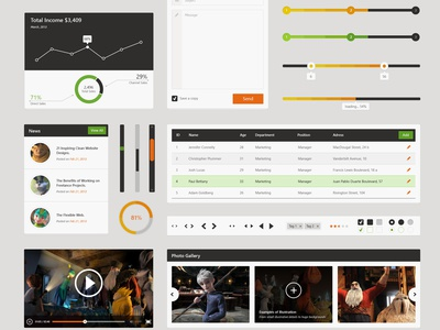 Flat Web & UI Kit Final Pack dart117 web flat ui gui website design metor design admin panel widgets ui psd