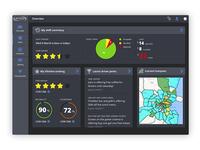 MTData web app boilerplate