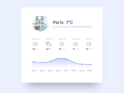 Weather - #dailyui 037