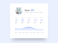 Weather - #dailyui 037