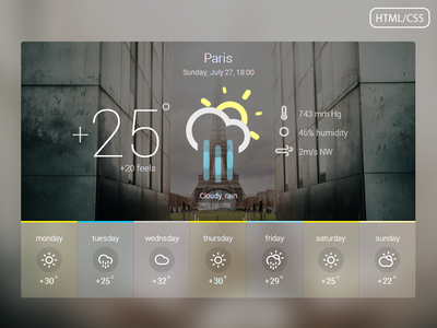 Weather Widget freebie HTML/CSS ui free ux paris weather widget animation freebie html css modern sunny