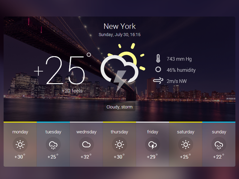 Weather Widget freebie HTML/CSS by Rem Tsoy on Dribbble