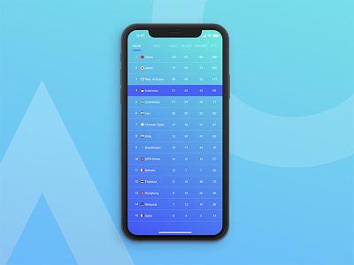 Medals Table Asian Game 2018 - UI / UX Design for mobile app system ios app ux ui ux design ui deisgn mobile app design design info graphic app ui design app