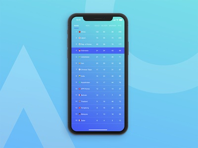 Medals Table Asian Game 2018 - UI / UX Design for mobile app