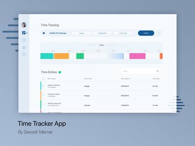 Time Tracker App