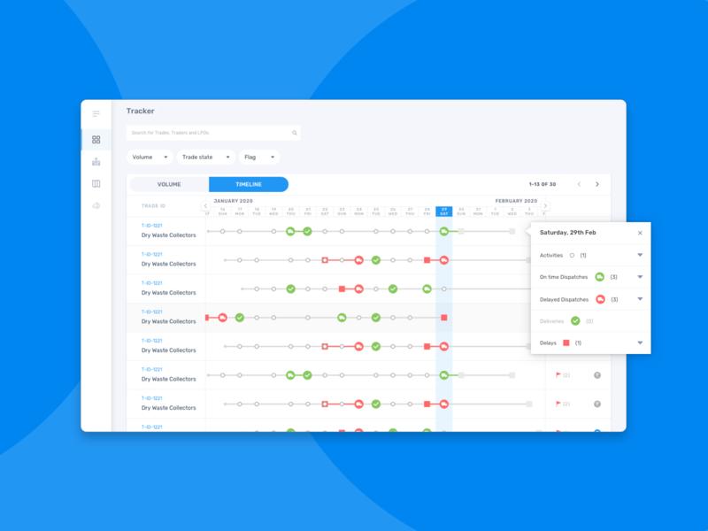 Banyan Nation  |  Waste Management Platform ux design ui design search filter timeline cards lists product design dropdown mobile minimal designs web app ux ui design