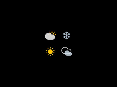 Animated weather icons microanimation animation iconography weather lottie
