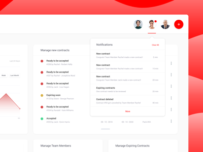 Dashboard for Contract Deals notifications contracts ticket statistics team members ui  ux design ux design dashboard dashboard ui