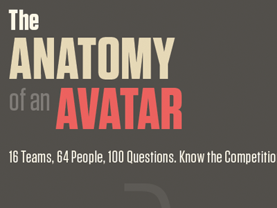 The Anatomy of an Avatar open book exam build buildconf tunsten