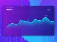 Daily UI - Analytics chart #dailyui