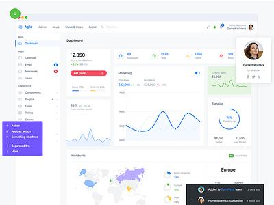 Agile social news music dashboard admin app web responsive bootstrap ux ui