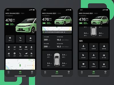 Design for intelligent car