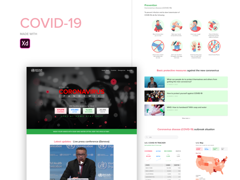WHO COVID-19 Complete page Design! human resources adobe photoshop howard pinsky adobexd pinsky infection stay safe stayhome newsfeed update online shopping new idea webdesign dashboad news medical app medical coronavirus covid19 covid-19