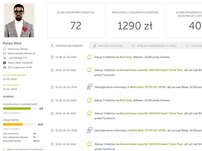 User Details Page user chart activity infographic details profile account kanye clean ui