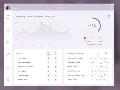 Shop Assistant Dashboard iphone ios ipad infographic interface clothes fashion ux ui shop dashboard app