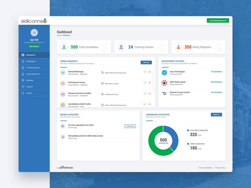 SkillConnect - WorkForce Management App Dashboard Design