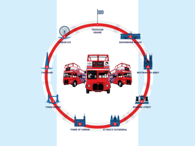The Classic Tour st pauls downing street westminster abbey buckingham palace trafalgar square tourism england tour london bus desktop website design website ui ux visual identity branding marianna orsho mariannaorsho illustration