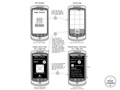 Vegan Scanner Wireframes Example wireframes mockups app ux interaction design mobile