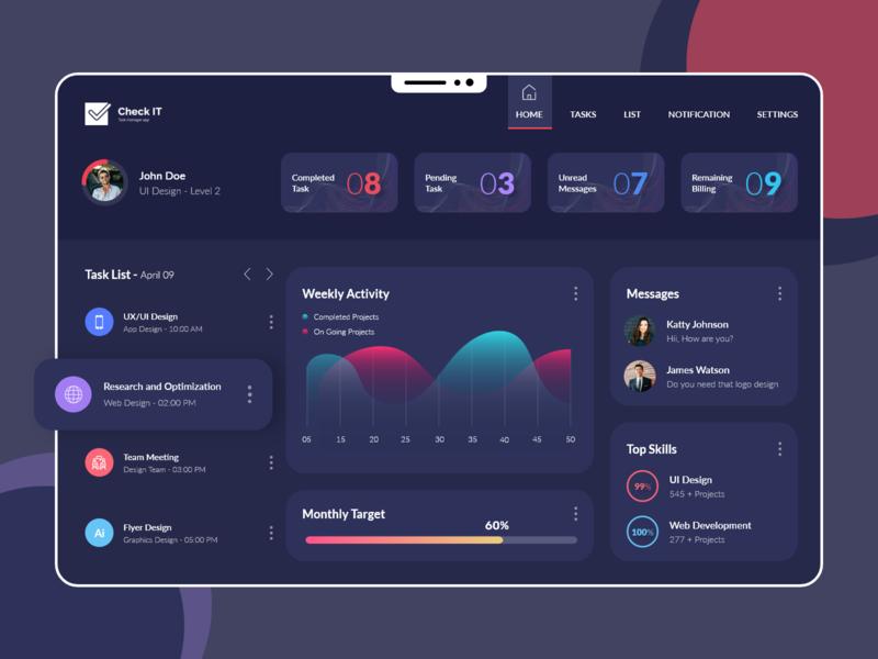 Task Management Dashboard design dribbble task manager user interface design user interface task management taskmanager dashboard design dashboard ui dashboard ux ui