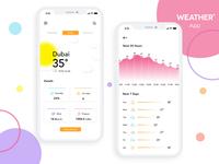 Weather Update App
