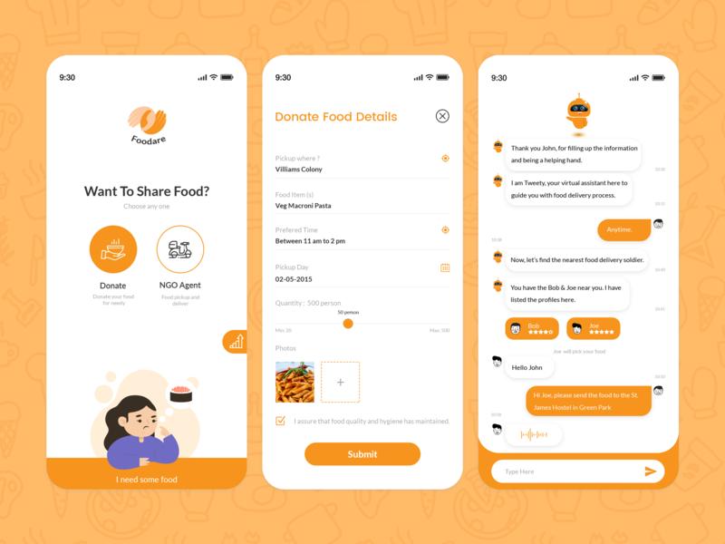 Food Donation Application