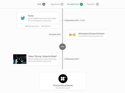 Domee Timeline Design timeline user interface user experience ui ux web design clean modern