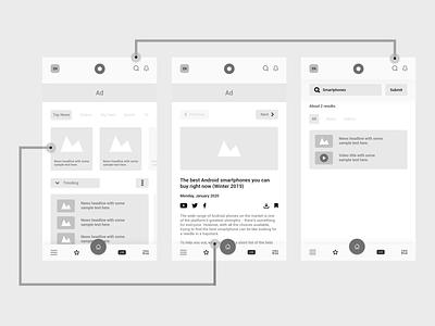 News App - Wireframes wireframes newsapp app news uiuxdesign ui design adobe xd